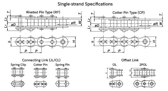 TSUBAKI 100 CL Connecting Link,100,Standard Riveted